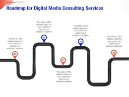 Roadmap For Digital Media Consulting Services Ppt Gallery