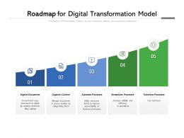 Roadmap For Digital Transformation Model