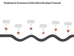 Roadmap For Ecommerce Online Store Developer Proposal Ppt Powerpoint Presentation Inspiration Portrait