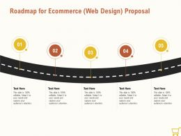 Roadmap For Ecommerce Web Design Proposal Ppt Powerpoint Presentation Slides