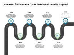 Roadmap For Enterprise Cyber Safety And Security Proposal Ppt File Slides