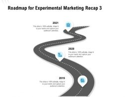 Roadmap For Experimental Marketing Recap 3 Ppt Powerpoint Presentation Layouts Icons