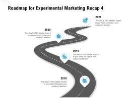 Roadmap For Experimental Marketing Recap 4 Ppt Powerpoint Presentation Professional Portrait