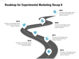 Roadmap For Experimental Marketing Recap 6 Ppt Powerpoint Presentation Infographic Layouts