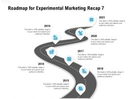 Roadmap For Experimental Marketing Recap 7 Ppt Powerpoint Presentation Summary Styles