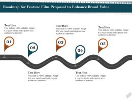 Roadmap For Feature Film Proposal To Enhance Brand Value Ppt File Slides