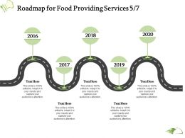 Roadmap For Food Providing Services Ppt Powerpoint Presentation Visual Aids Outline