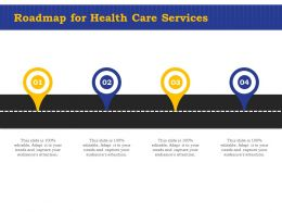 Roadmap For Health Care Services Ppt Powerpoint Presentation Infographic Template Skills