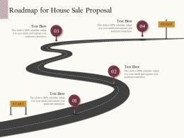 Roadmap For House Sale Proposal Ppt Powerpoint Presentation Visual Aids Styles