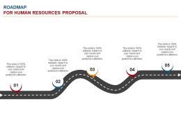 Roadmap For Human Resources Proposal Ppt Powerpoint Presentation Infographics