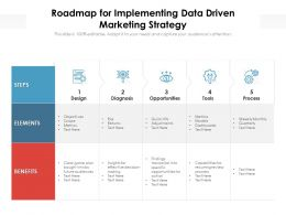 Roadmap For Implementing Data Driven Marketing Strategy