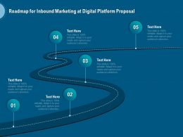Roadmap For Inbound Marketing At Digital Platform Proposal Ppt Slides Portrait