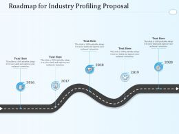 Roadmap For Industry Profiling Proposal Ppt Powerpoint Presentation Infographic