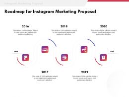 Roadmap For Instagram Marketing Proposal Ppt Powerpoint Presentation Example