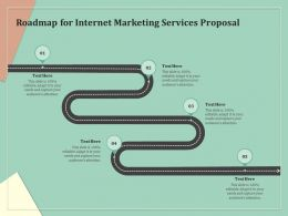 Roadmap For Internet Marketing Services Proposal Ppt Powerpoint Visual Aids