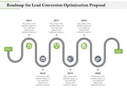 Roadmap For Lead Conversion Optimization Proposal Ppt File Brochure