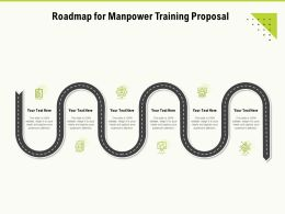 Roadmap For Manpower Training Proposal Ppt Powerpoint Presentation Model Professional