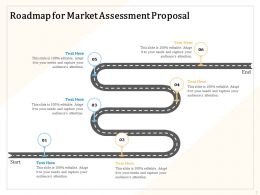 Roadmap For Market Assessment Proposal Ppt Powerpoint Presentation Gallery Infographic