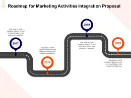 Roadmap For Marketing Activities Integration Proposal Ppt Powerpoint Structure