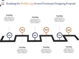 Roadmap For Mobile App Screen Prototypes Designing Proposal Ppt Powerpoint Ideas Icon