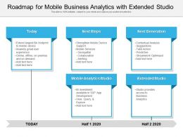 Roadmap For Mobile Business Analytics With Extended Studio