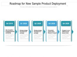 Roadmap For New Sample Product Deployment