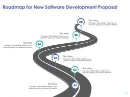 Roadmap For New Software Development Proposal Capture Ppt Powerpoint Presentation Graphics