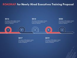 Roadmap For Newly Hired Executives Training Proposal Ppt Powerpoint Presentation Styles Example