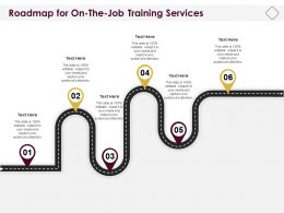 Roadmap For On The Job Training Services Ppt Powerpoint Presentation Deck