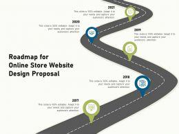 Roadmap For Online Store Website Design Proposal Ppt Template