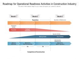 Roadmap For Operational Readiness Activities In Construction Industry