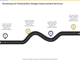 Roadmap For Presentation Design Improvement Services Ppt Powerpoint Slides Ideas