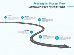 Roadmap For Process Flow Contractual Content Writing Proposal Ppt Powerpoint Presentation Diagram Ppt