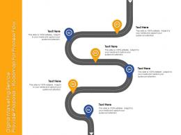 Roadmap For Process Flow Digital Marketing Service Provider Proposal Ppt Powerpoint Example