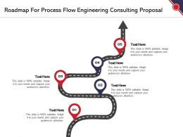 Roadmap For Process Flow Engineering Consulting Proposal Ppt Powerpoint Presentation Summary Maker