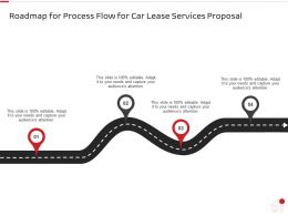 Roadmap For Process Flow For Car Lease Services Proposal Ppt Powerpoint Presentation Styles