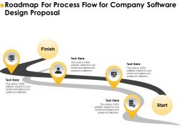 Roadmap For Process Flow For Company Software Design Proposal Ppt Outline