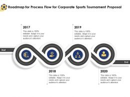 Roadmap For Process Flow For Corporate Sports Tournament Proposal Ppt Graphics