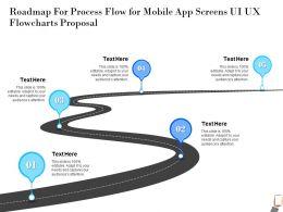 Roadmap For Process Flow For Mobile App Screens UI UX Flowcharts Proposal Capture Ppt Presentation Rules