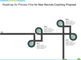 Roadmap For Process Flow For New Recruits Coaching Proposal Ppt Powerpoint Presentation File