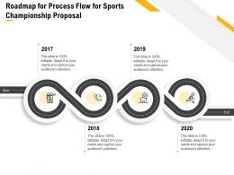 Roadmap For Process Flow For Sports Championship Proposal Ppt Powerpoint Presentation Files