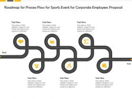 Roadmap For Process Flow For Sports Event For Corporate Employees Proposal Ppt Slides