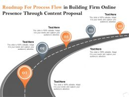 Roadmap For Process Flow In Building Firm Online Presence Through Content Proposal Ppt Slides