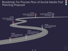 Roadmap For Process Flow Of Social Media Post Planning Proposal Ppt Presentation Tips