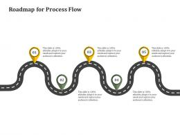 Roadmap For Process Flow Reverse Side Of Logistics Management Ppt Layouts Influencers