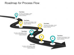 Roadmap For Process Flow System Integration Solutions Ppt Powerpoint Presentation File Summary
