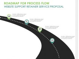 Roadmap For Process Flow Website Support Retainer Service Proposal Ppt Graphics