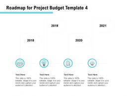 Roadmap For Project Budget 2018 To 2021 Ppt Powerpoint Presentation Gallery Skills
