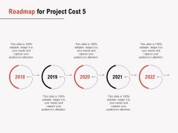 Roadmap For Project Cost Timeline Ppt Powerpoint Presentation Professional Pictures