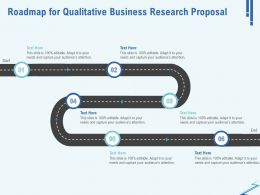 Roadmap For Qualitative Business Research Proposal Ppt File Design